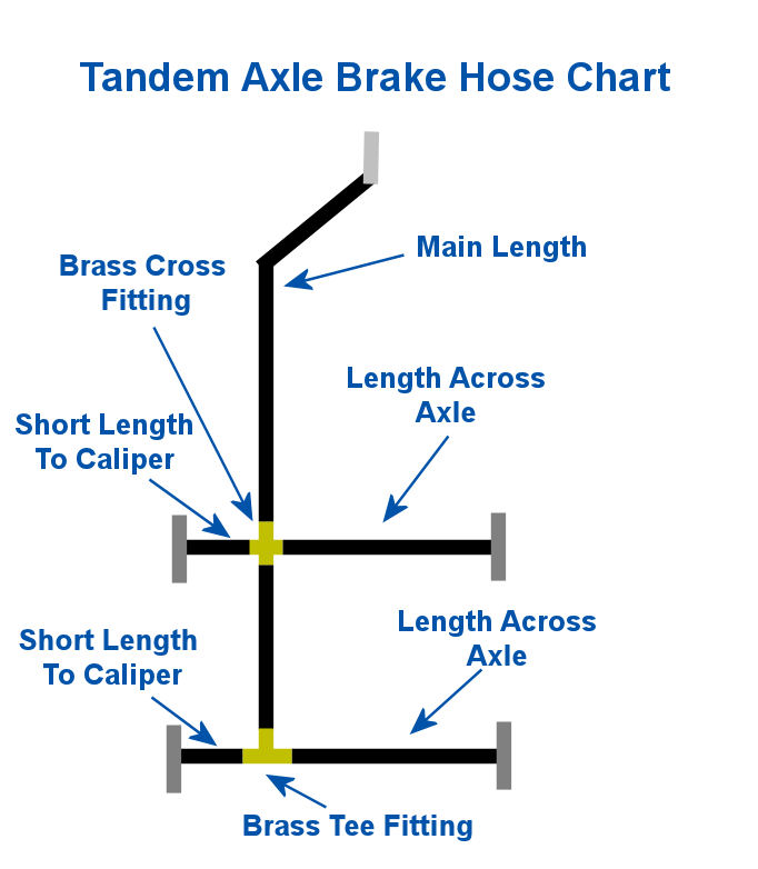Tandem Axle Boat Trailer Brake Line Kit Long 24ft for Hydraulic Brakes Disc  or DrumTrailer.Parts
